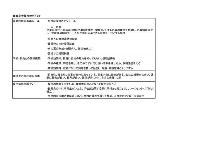 高卒者採用のポイント/基本ルール・学校との関係構築・採用活動