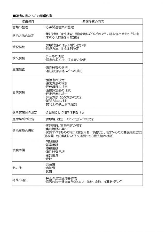 採用選考における準備作業表