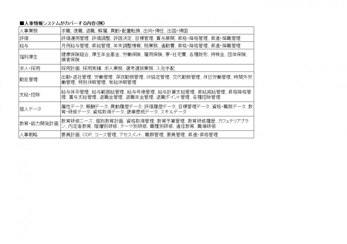 人事管理システム(人事情報システム)で自動化が可能な業務リスト