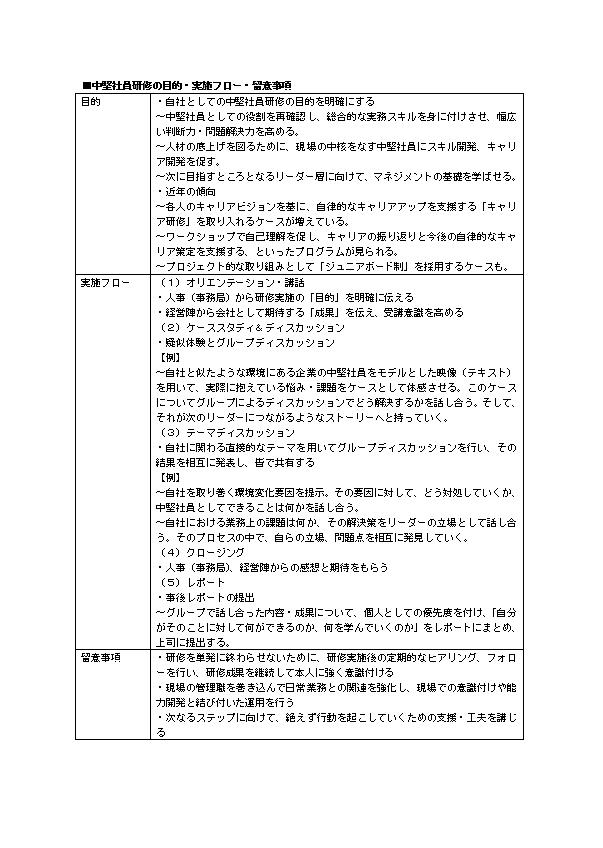 中堅社員研修の目的・実施フロー・留意事項