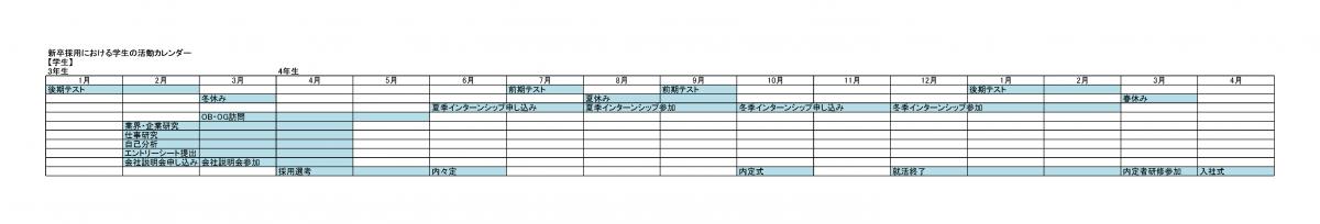 新卒採用における学生の活動カレンダー