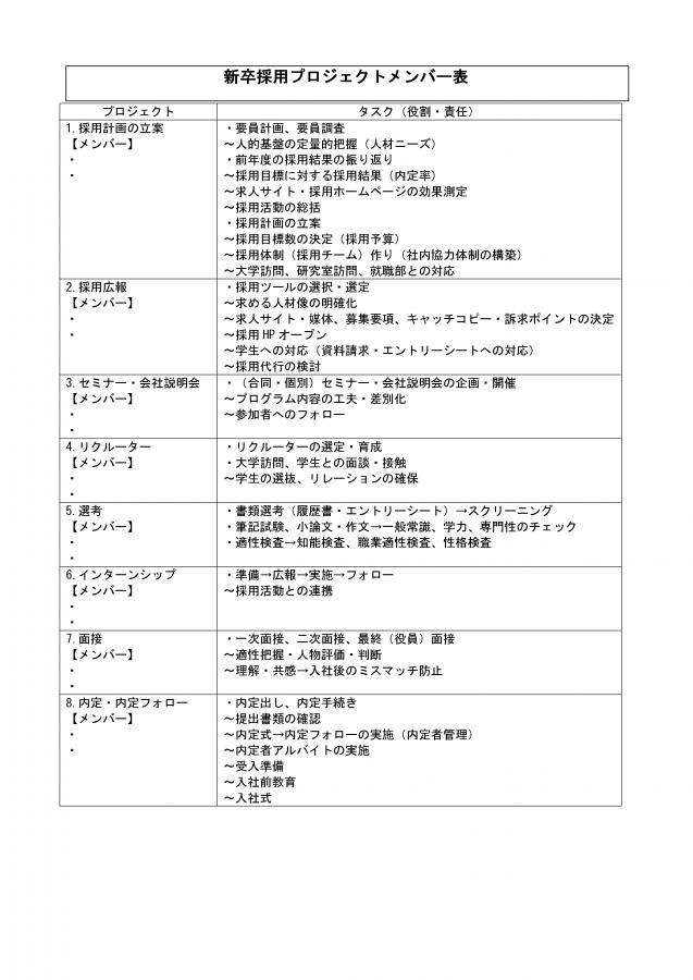 新卒採用プロジェクトメンバー表