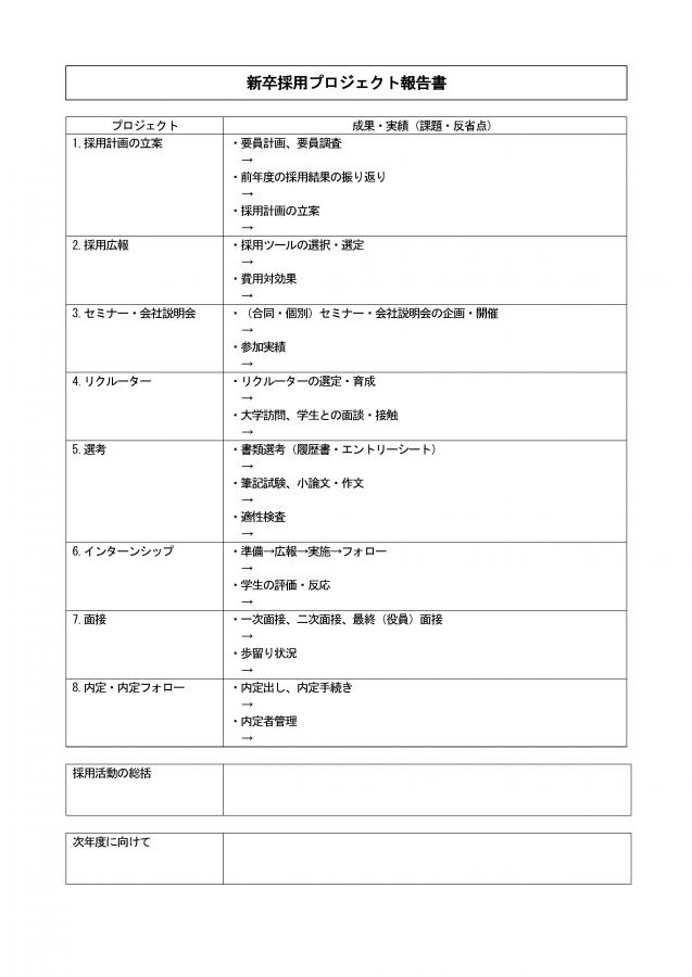 新卒採用プロジェクト報告書