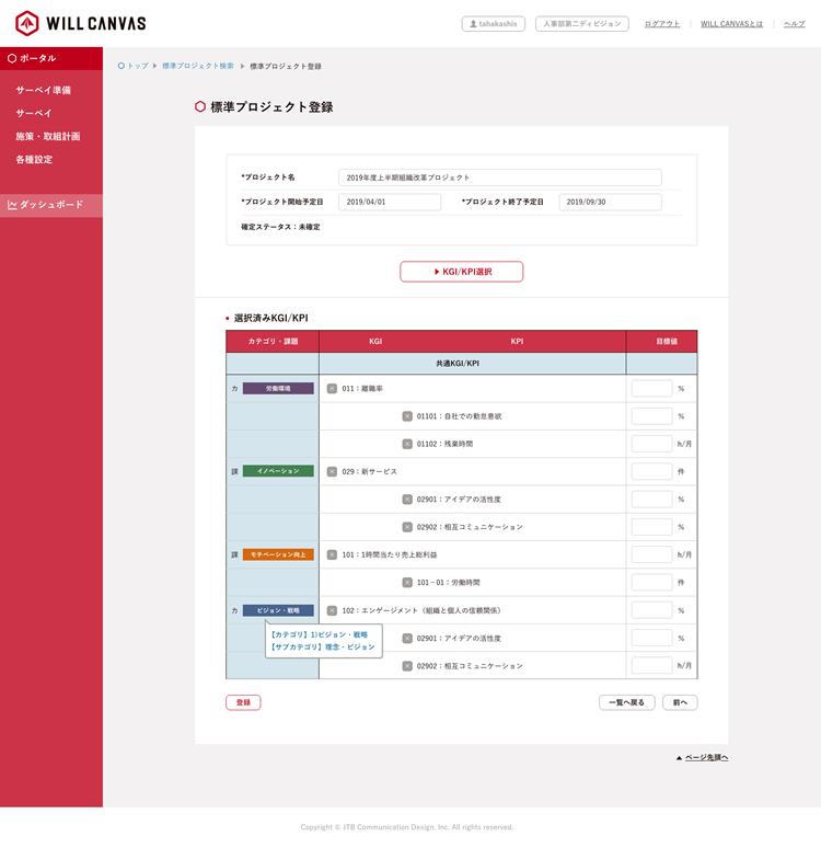 プロジェクトごとにKGI、KPIの登録が可能(画像はイメージです)