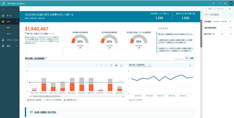 「Workplace Analytics」で組織の生産性を可視化できる