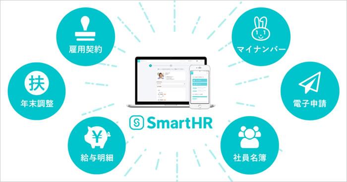 「SmartHR」でできること