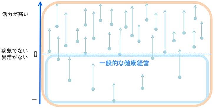 (提供:丸井グループ)