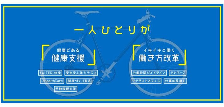 KAITEKI健康経営の両輪は、従業員・職場の「健康支援」と「働き方改革」