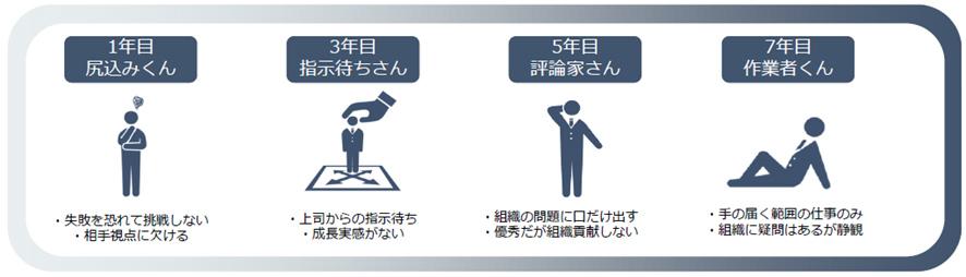 リ・カレント株式会社 石橋 真さん