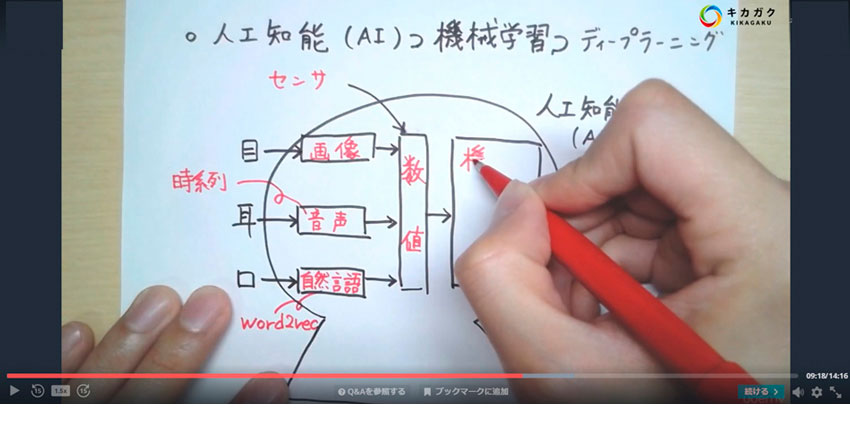 吉崎氏が講師を務めるUdemyのオンライン講座