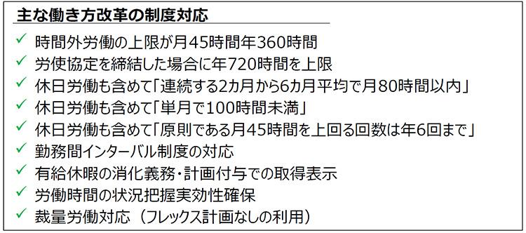 【図】主な働き方改革の制度対応