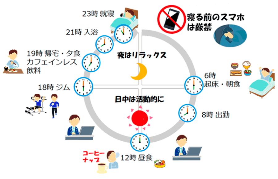 睡眠負債を防ぐ24時間のデザイン