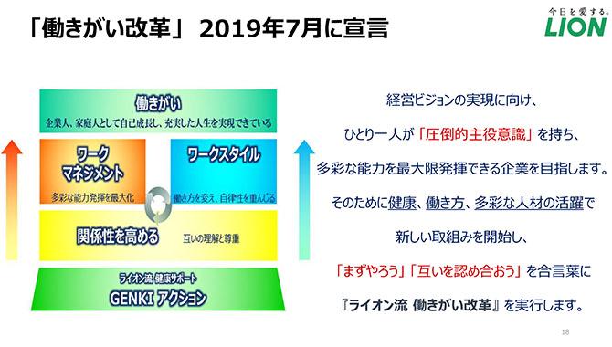 働きがい改革を2019年7月に宣言(LION株式会社)