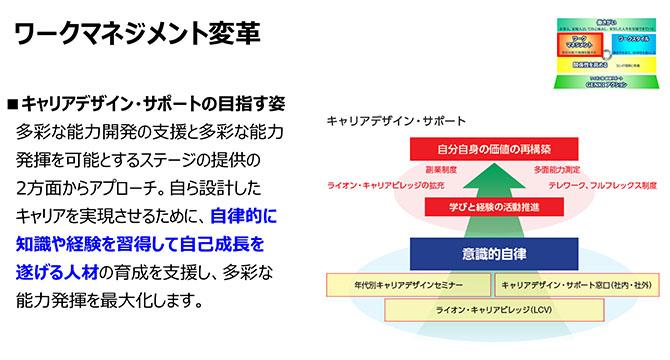 ワークマネジメント変革(LION株式会社)