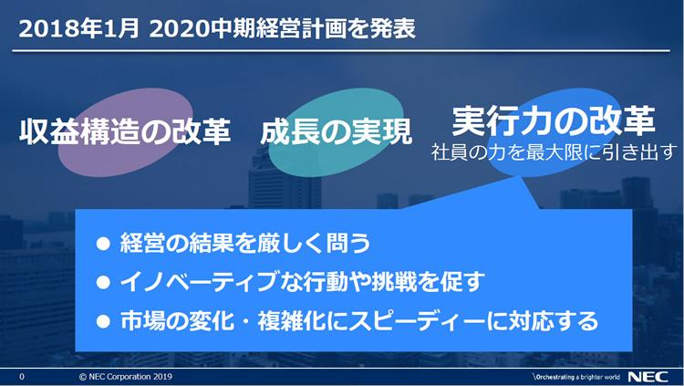 2020中期経営計画での三本柱に「実行力の改革」を掲げた