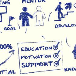 3.コーチング研修の種類と内容