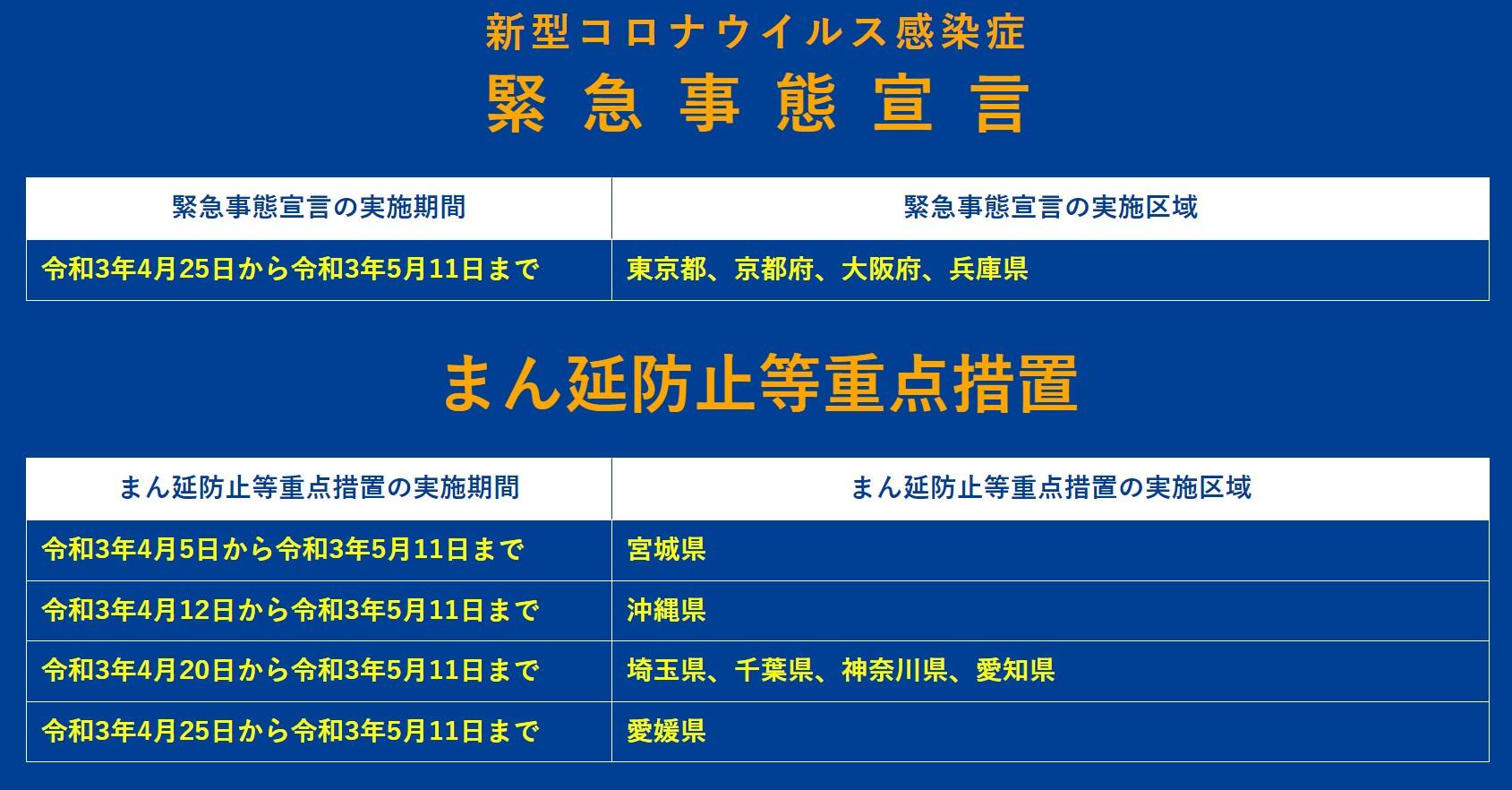 愛知 県 休業 要請 対象 リスト