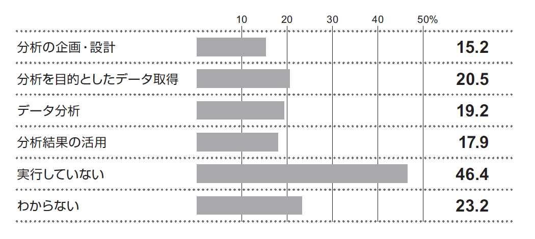 『日本の人事部 人事白書2016』 株式会社アイ・キュー)