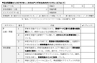 【無料ダウンロード】社内研修インストラクター/スキルアップ・チェックシート