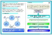 KYU研修資料