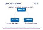 【講演資料:スキル管理】『スキルマップの作り方講座』