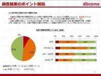 「企業における動画活用の実態」に関する調査結果報告