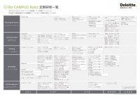 【導入実績No.1】公開型定額制ビジネス研修「Biz CAMPUS Basic」定期研修一覧