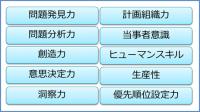 【紹介資料】新入社員・若手研修~ケーススタディ(インバスケット)とワークで学ぶ