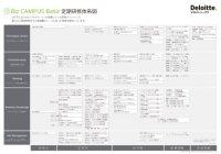 【導入実績No.1】公開型定額制ビジネス研修「Biz CAMPUS Basic」定期研修体系図
