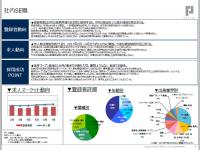 【New!】★管理部門の採用を検討している企業様必見!★職種別採用マーケットレポート