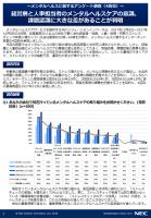 メンタルヘルスケアに関するアンケート調査レポート(4回目)