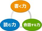 「書く力」を高める! 新聞のちから』論文課題 添削サンプルシート