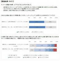 【転職に関するアンケート】リファラル採用の実態について