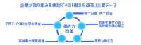 【働き方改革】人事制度コンサルティングパンフレット
