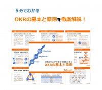 【OKRが分かる】組織力を上げて企業を成長に導く『OKRの基本と原則』Vol.3