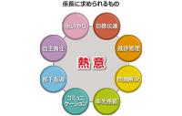 【名古屋開催】PHP階層別公開セミナーのご案内