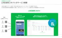 LINE採用コネクト サービス紹介資料