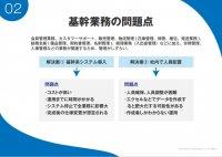 障がい者雇用サービスの導入事例 基幹系業務