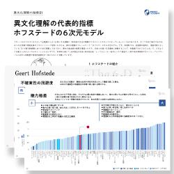 【調査レポート】異文化理解の代表的指標「ホフステードの6次元モデル」