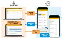 シフト作成支援システム「JobSuite®PARTTIME」(ジョブスイートパートタイム)サービス概要資料