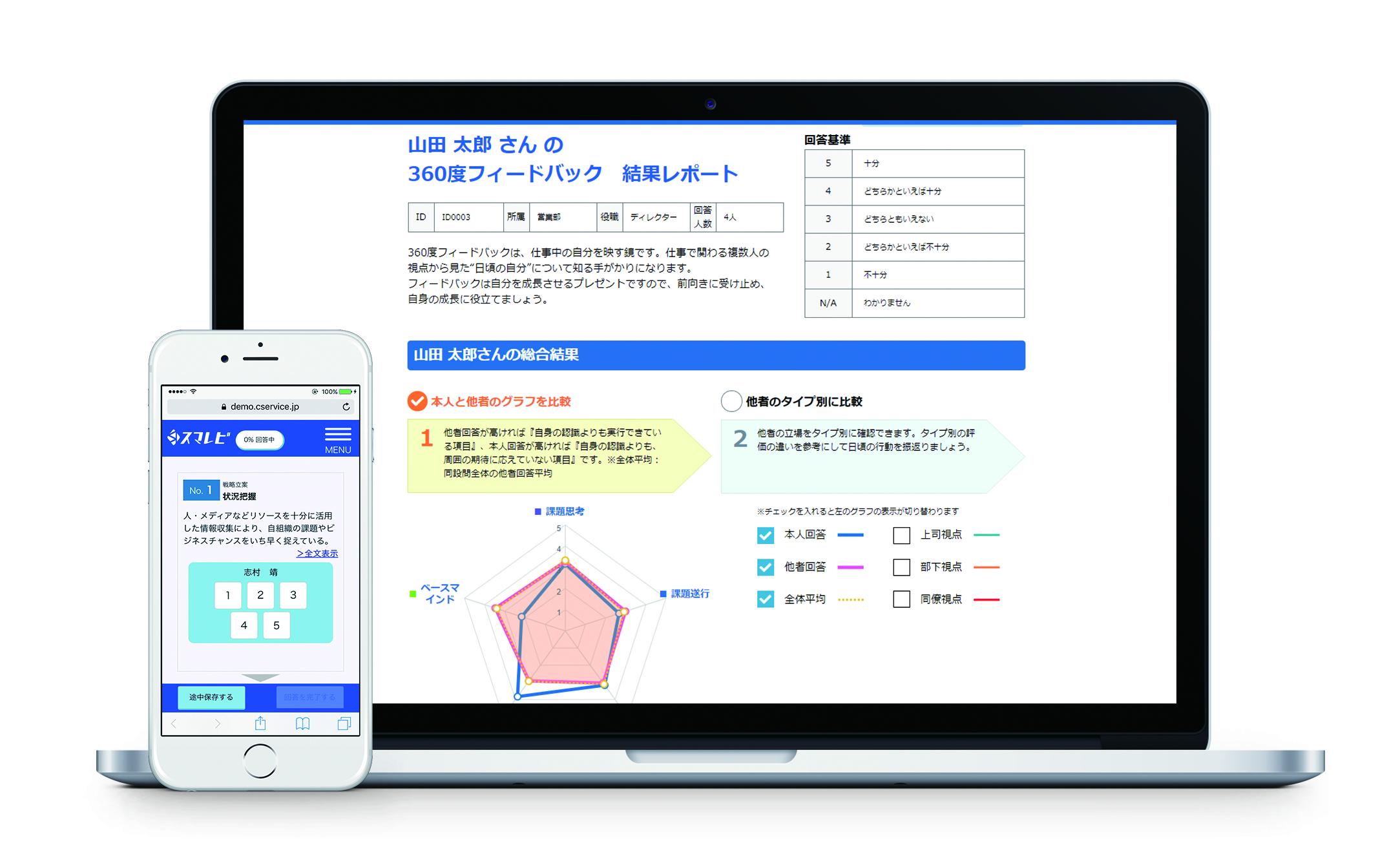 クラウド型360度評価支援システム【スマレビ for 360°】
