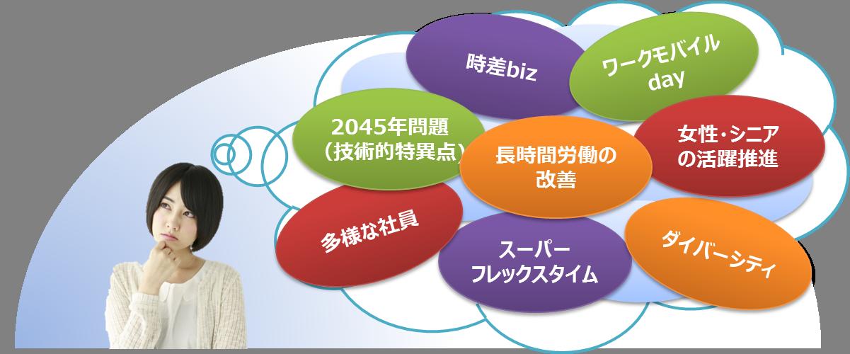(働き方改革)生産性向上&業務効率化への教育_画像