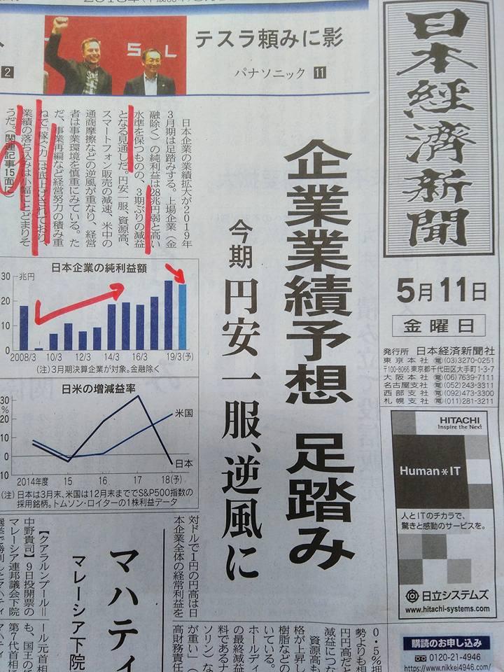 【新社会人・若手社員向け】日本一簡単な日本経済新聞の読み方研修_画像