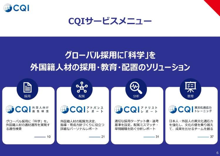 CQI-異文化適応力検査