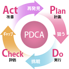 現場が自律的に成長する「PDCAマネジメント」