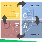【東京開催・無料説明会】PDCAという実行力を最大化させる、CAHFという推進力!