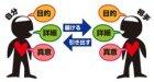 「目的・詳細・真意」ハイパフォーマーが実践するコミュニケーションの原則 ワークショップ体験