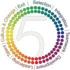 【2月開催 公開講座】Facet5 認定プラクティショナー養成コース