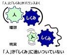 【仙台開催】自律型人材組織づくり・人づくりのための目標管理「運用力」向上セミナー