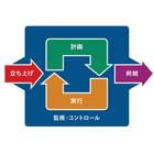 【オンライン開催】『プロジェクトマネジメント・エッセンシャル』プログラム説明会
